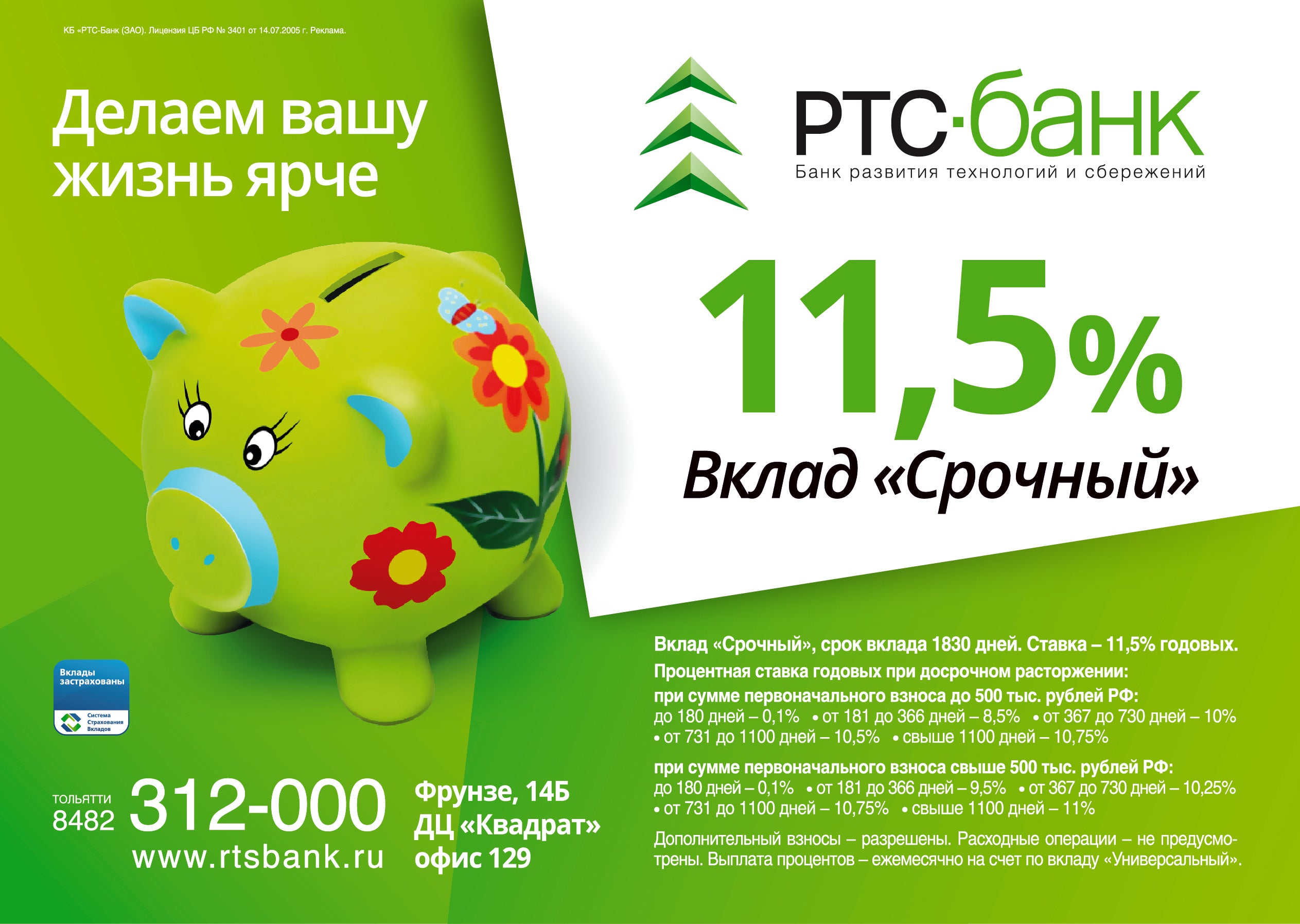 Как сделать вклад в банк: некоторые тонкости Банковские вклады 22