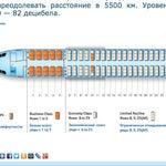 На Airbus 320 лучшие места на 10 ряду, выбирайте их при регистрации.