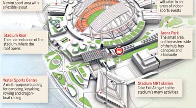 Photo of Stadium Singapore Sports Hub at Kallang, Singapore 397629, Singapore