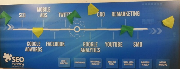 SEO Marketing is one of socialtrampos.