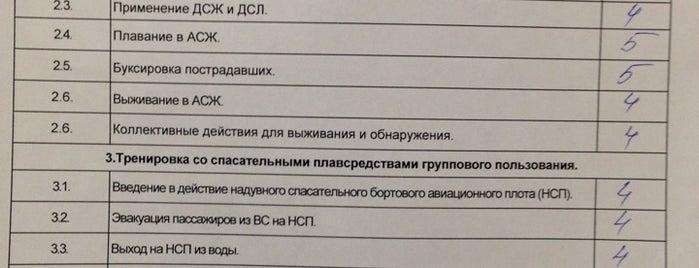 Бассейн is one of Лобня.