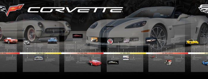 Corvette Life-Sized Timeline is one of 주변장소5.