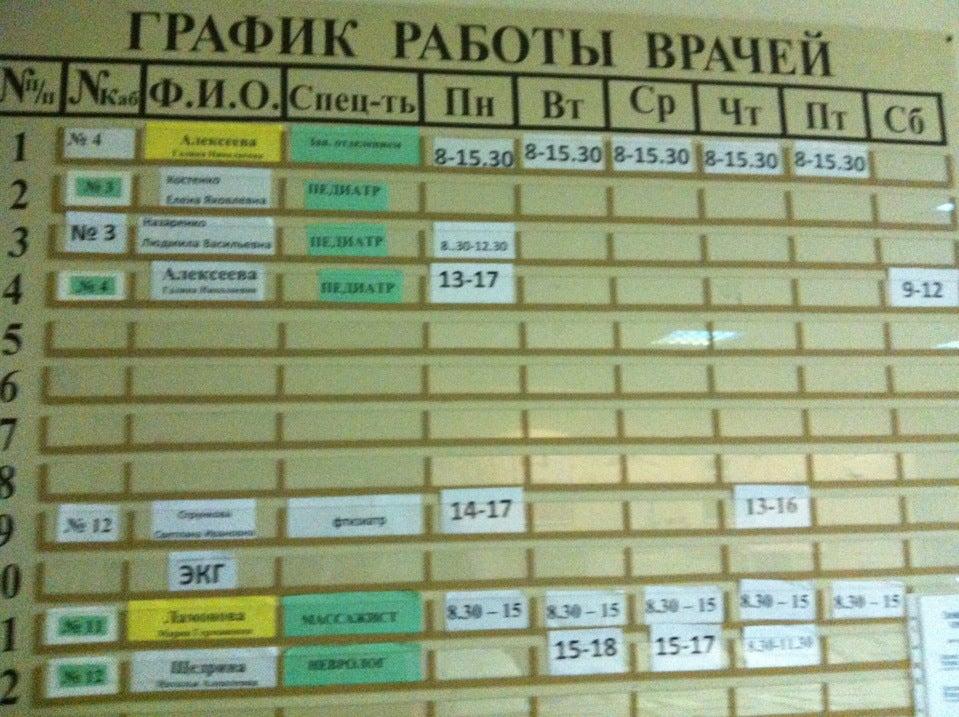Работа врача терапевта г москве
